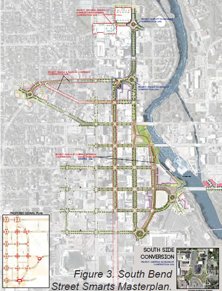 Paige Melinis South Bend Smart Streets Master Plan