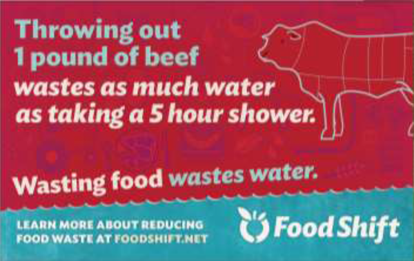 Example of Food Waste Reduction Campaign