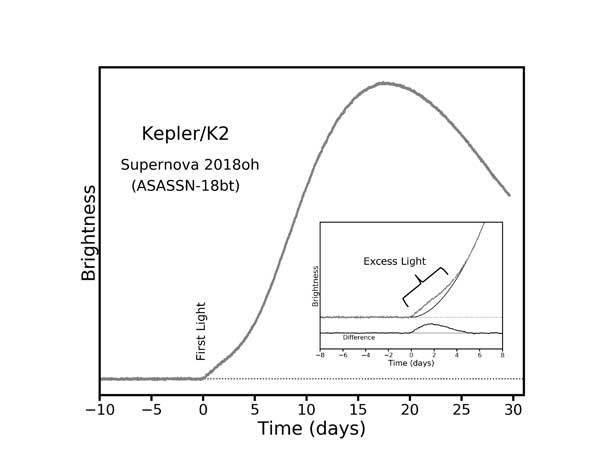 Kepler Graphic